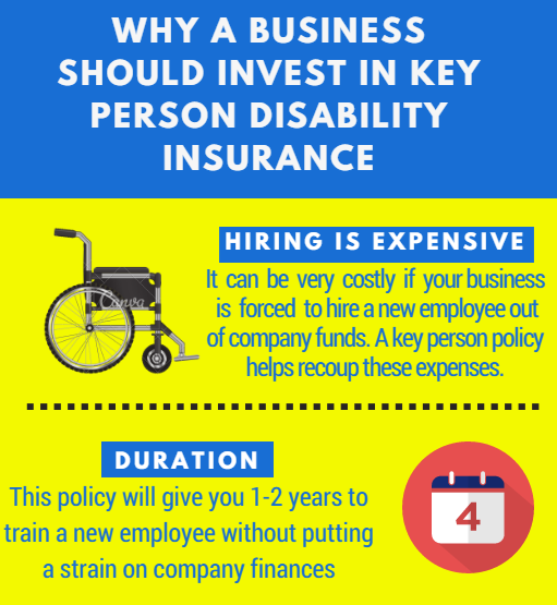 key_person_disability_insurance